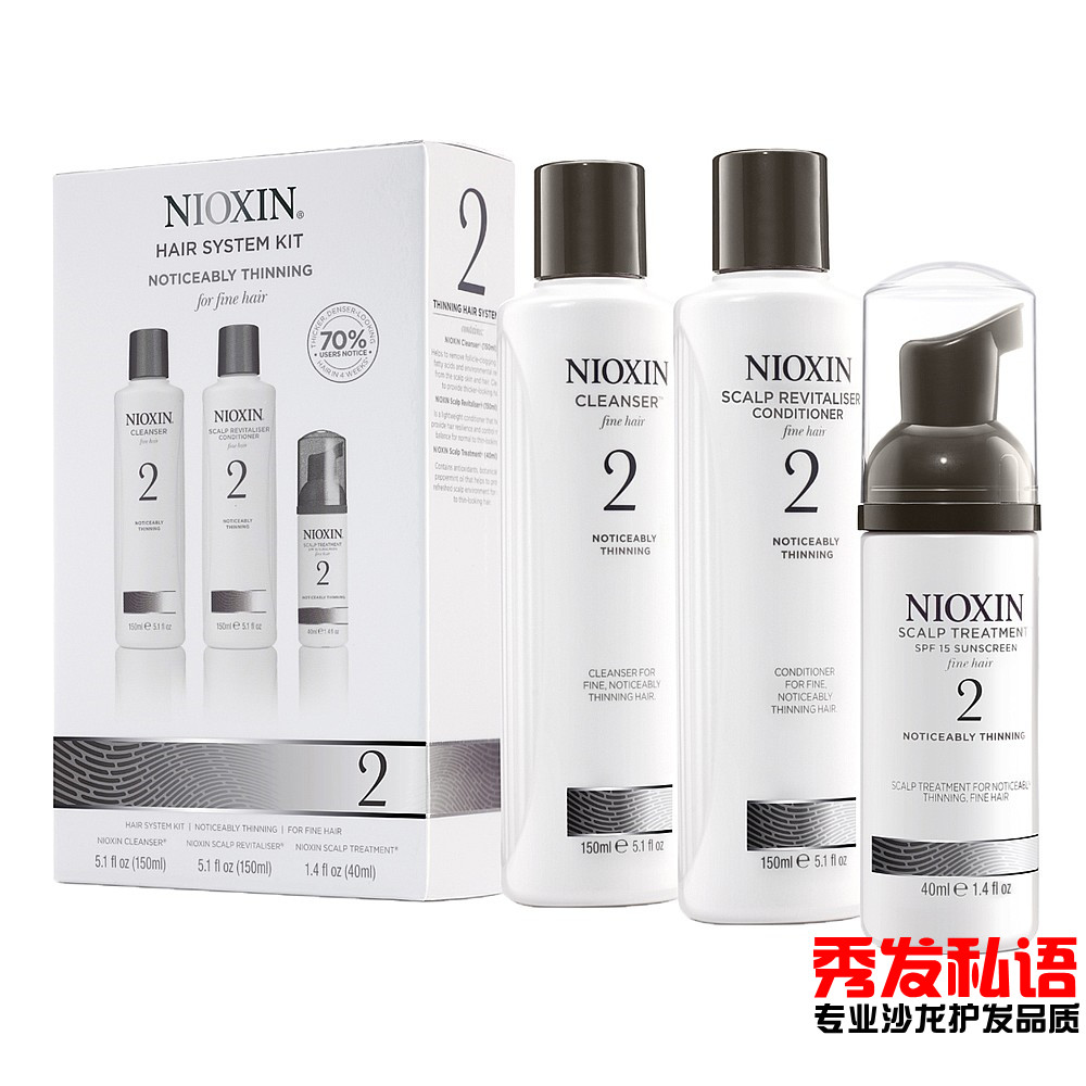NIOXIN  150ml+ 40ml factors influencing implementation