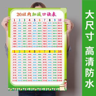 小学生10以内20以内加减法口算乘除法口诀表挂图99乘法表天天练ys