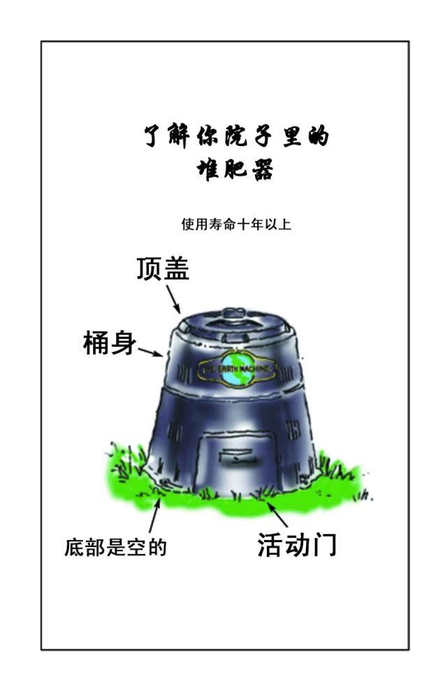 可拆卸家用庭院有氧发酵箱厨余堆肥桶自制营养土有机肥90升 包邮图片