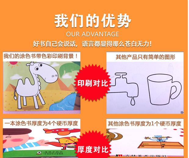 宝宝儿童学画画涂鸦填色本图画绘画本2-3-4-6岁