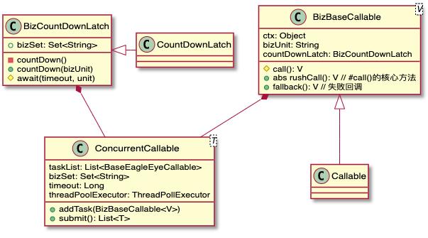 callable类UML图