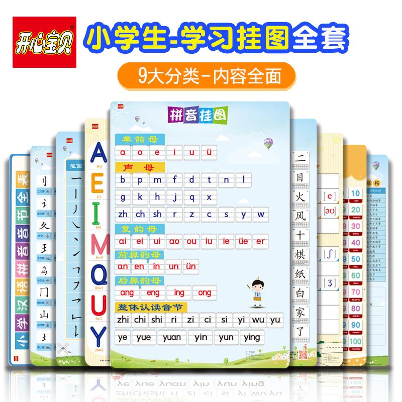 学前儿童幼儿汉语拼音挂图无声早教认知启蒙学习字母部首数字识字